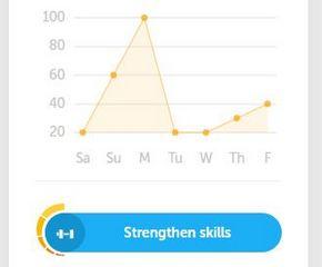Duolingo Skills