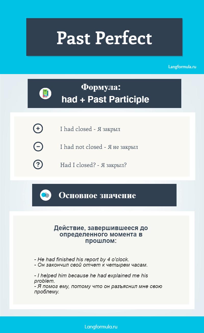 past perfect инфографика