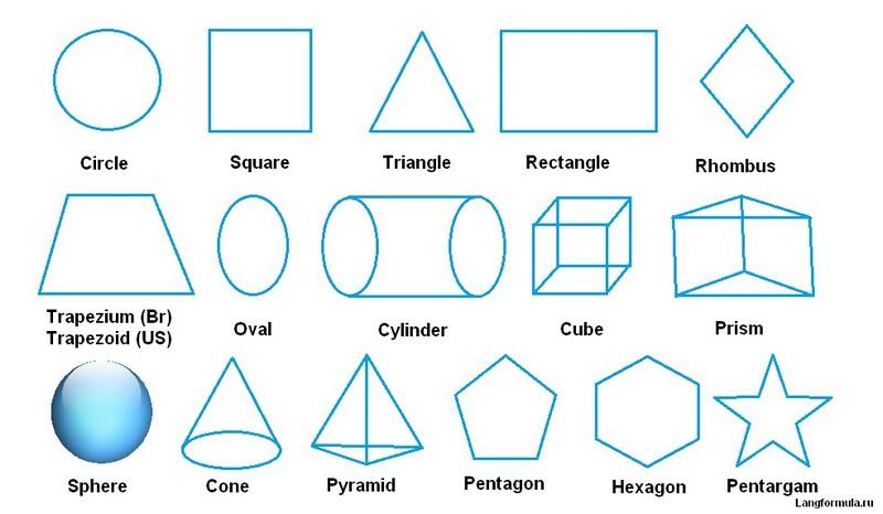 Геометрические тела и фигуры на английском языке