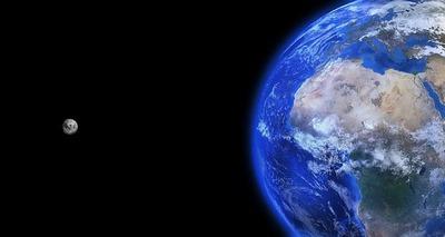 планеты и знаки зодиака на английском языке