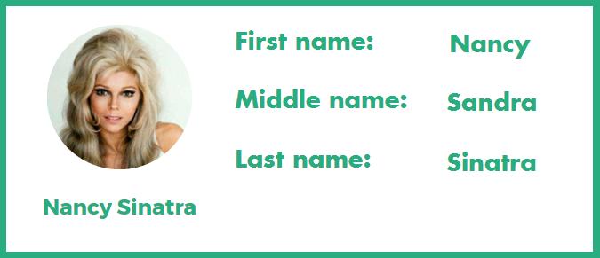 английские имена, middle name