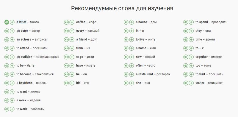 упражнения на перевод с русского на английский