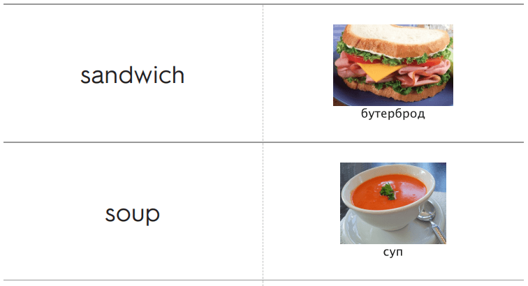 карточки английские слова